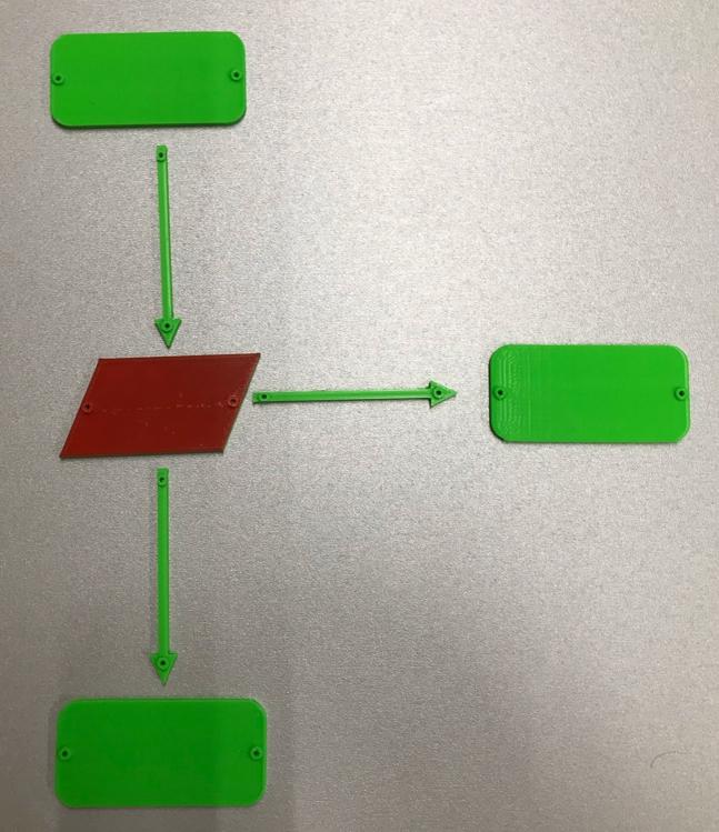 Beispiel für den Einsatz der Materialien