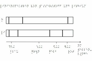 Linienspektrum